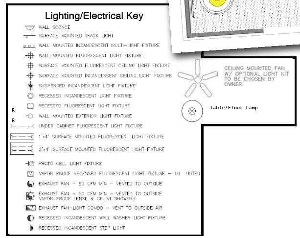 lighting key